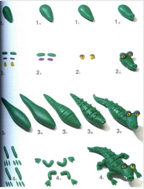 egyszeru allatfigurak formazasa krokodil